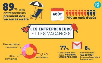 Les entrepreneurs en vacances