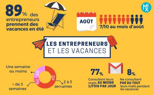 les entrepreneurs en vacances : infographie